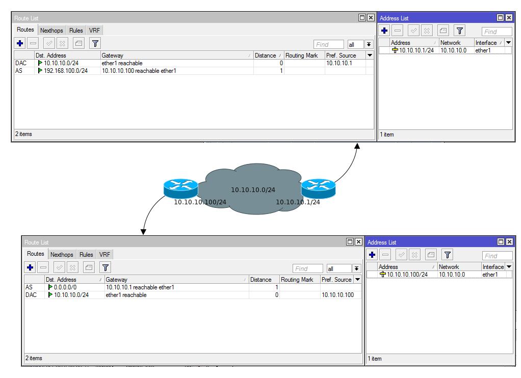 Основы статической маршрутизации в Mikrotik RouterOS - 22