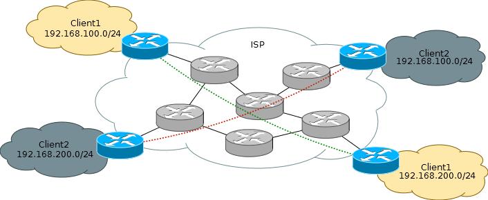Основы статической маршрутизации в Mikrotik RouterOS - 55