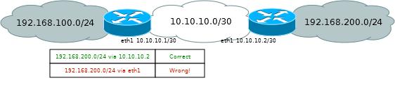 Основы статической маршрутизации в Mikrotik RouterOS - 9