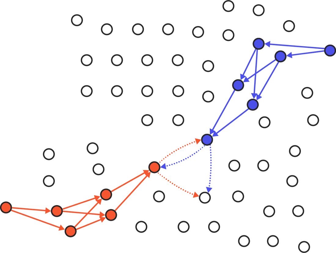 Разбираемся в протоколе консенсуса Stellar - 19