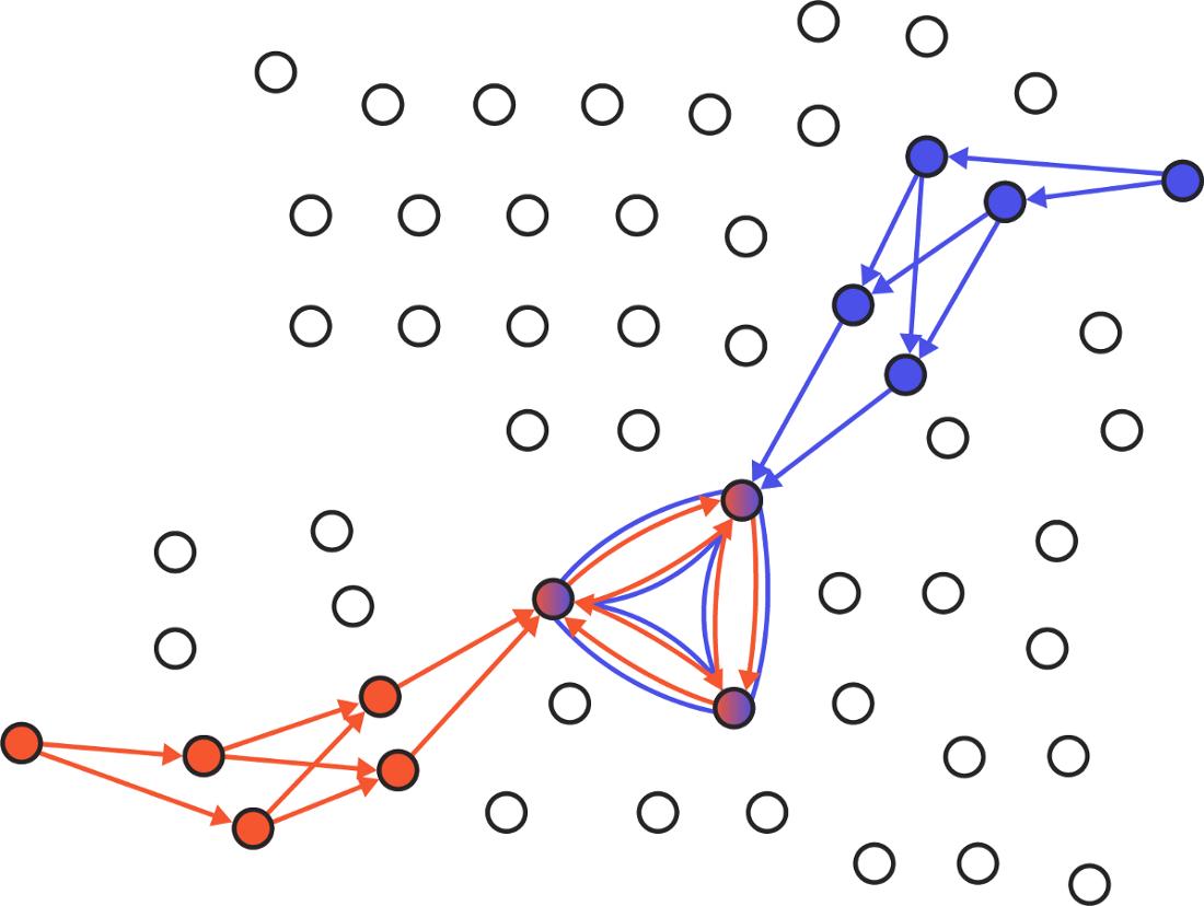 Разбираемся в протоколе консенсуса Stellar - 20