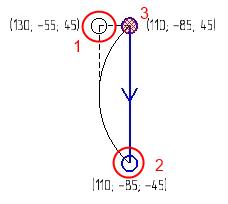 Разработка hexapod с нуля (часть 4) — математика траекторий и последовательности - 10