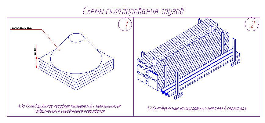 Возможности nanoCAD СПДС Стройплощадка в проектах строительства и реконструкции в стесненных условиях - 4