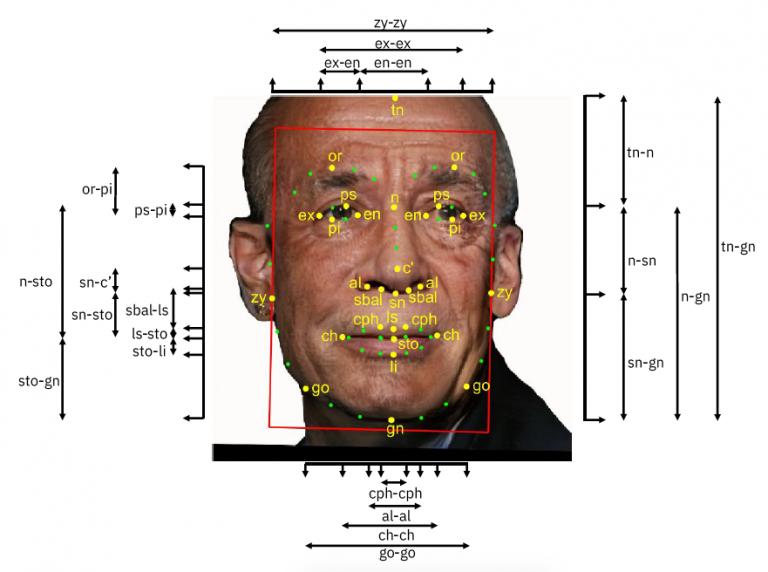 Откуда берут фотографии для тестирования систем распознавания лиц - 1