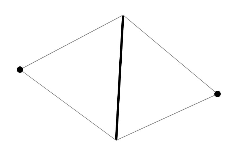 Алгоритм триангуляции Делоне методом заметающей прямой - 5