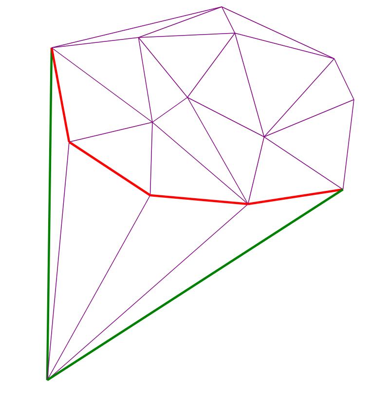 Алгоритм триангуляции Делоне методом заметающей прямой - 8