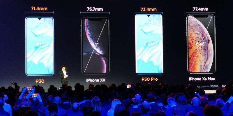 Чемпион мира: знакомство с Huawei P30 Pro
