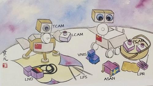 Миссия «Чанъэ-4» — научное оборудование на посадочном модуле и спутнике-ретрансляторе - 1