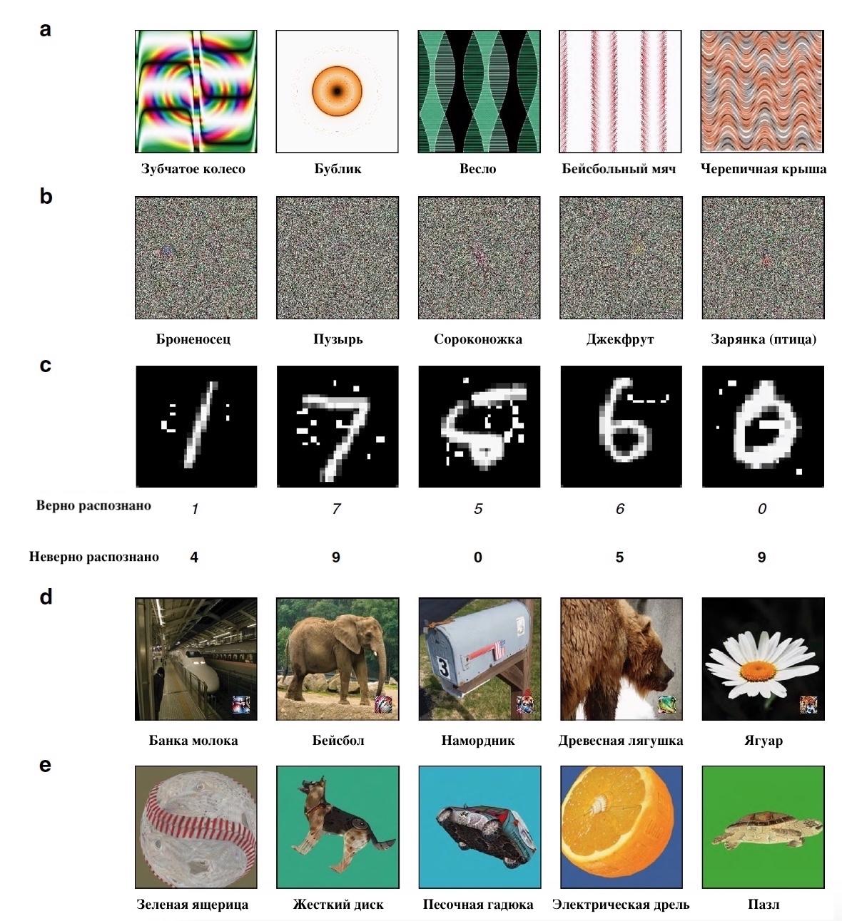 Машинное зрение vs интуиция человека: алгоритмы нарушения работы программ распознавания объектов - 2