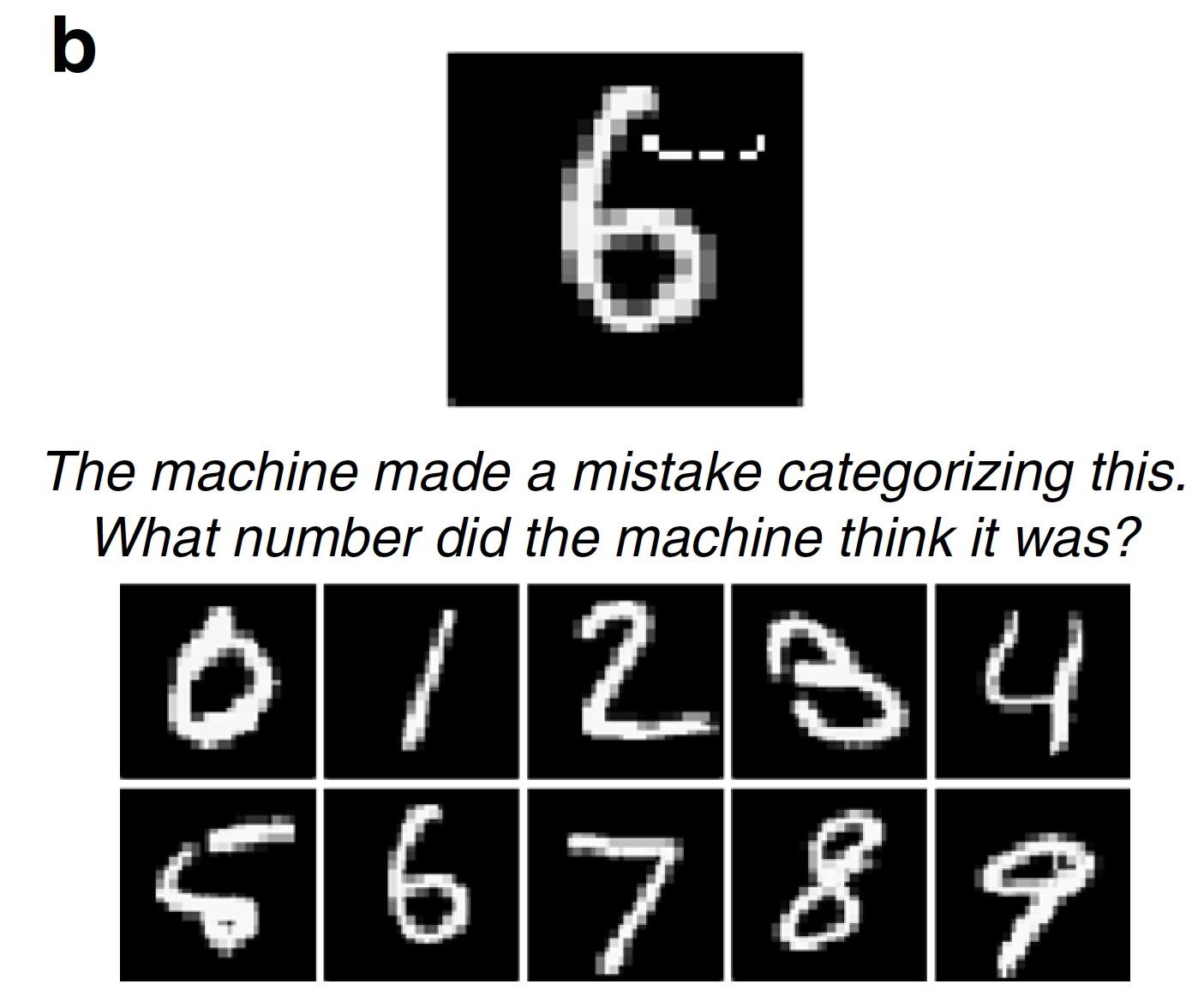 Машинное зрение vs интуиция человека: алгоритмы нарушения работы программ распознавания объектов - 5