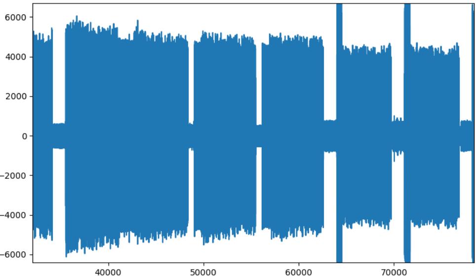DCF77: как работает система передачи сигналов точного времени? - 5