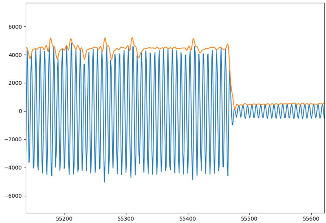 DCF77: как работает система передачи сигналов точного времени? - 6