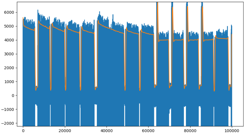 DCF77: как работает система передачи сигналов точного времени? - 7