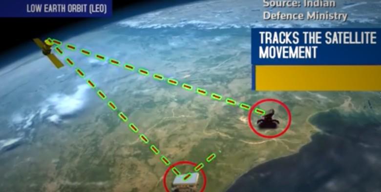 Индия сбила спутник на низкой орбите - 1