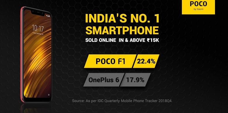 Бюджетный флагман Xiaomi Pocophone F1 стал лидером онлайн-продаж в Индии, но с оговоркой
