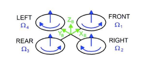 Программируем голосовое управление коптером с использованием Node.js и ARDrone - 2