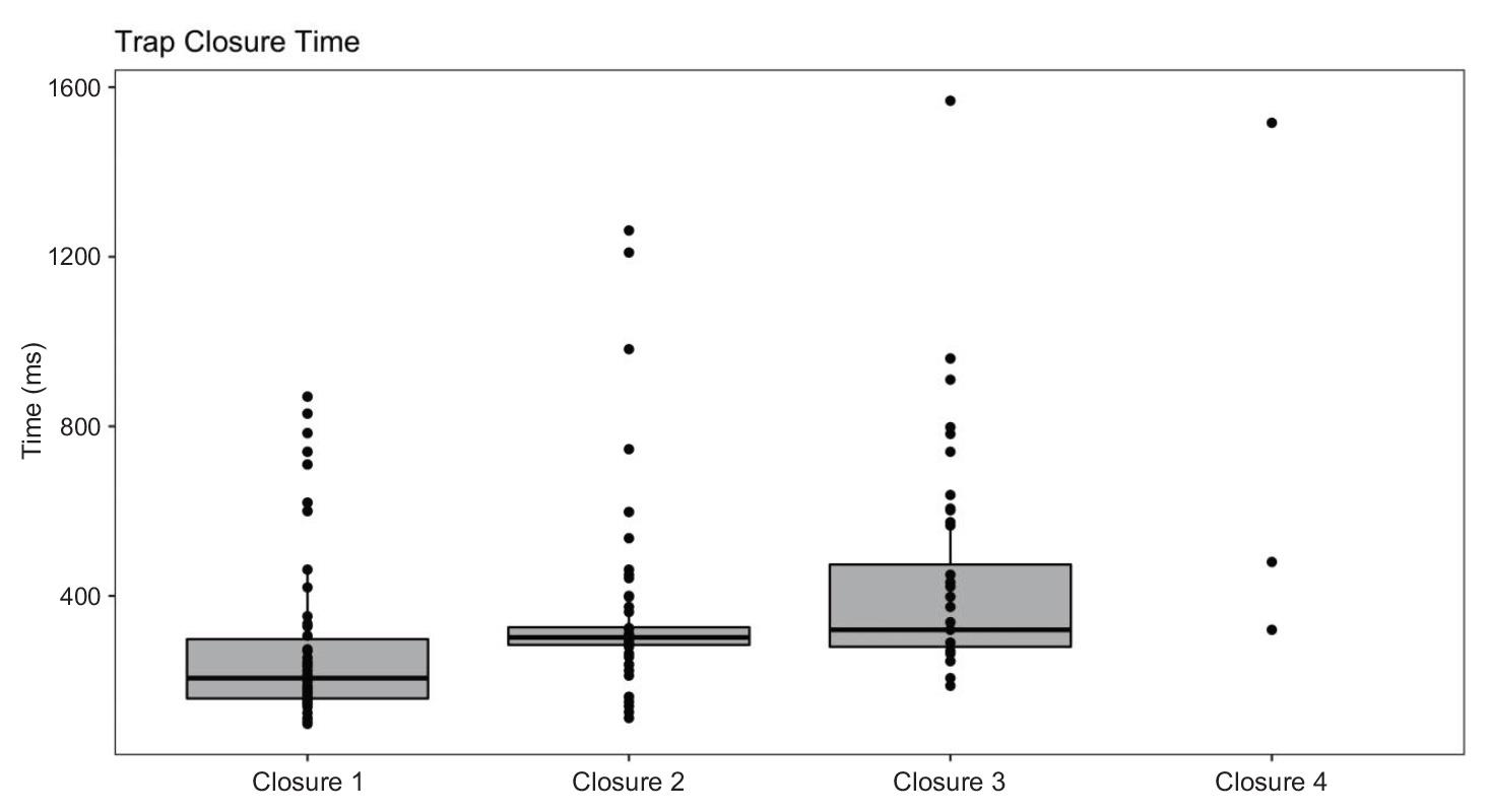 Ужасная тюрьма: исследование маргинальных шипов венериной мухоловки - 7