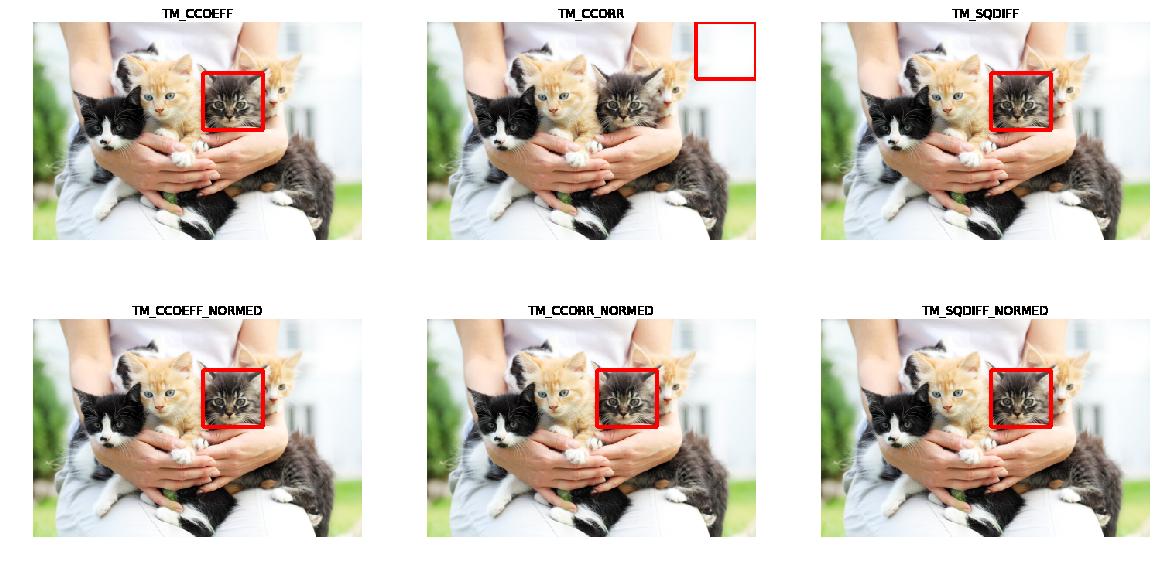 Нахождение объектов на картинках - 13