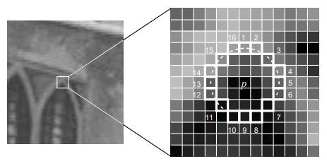 Нахождение объектов на картинках - 46