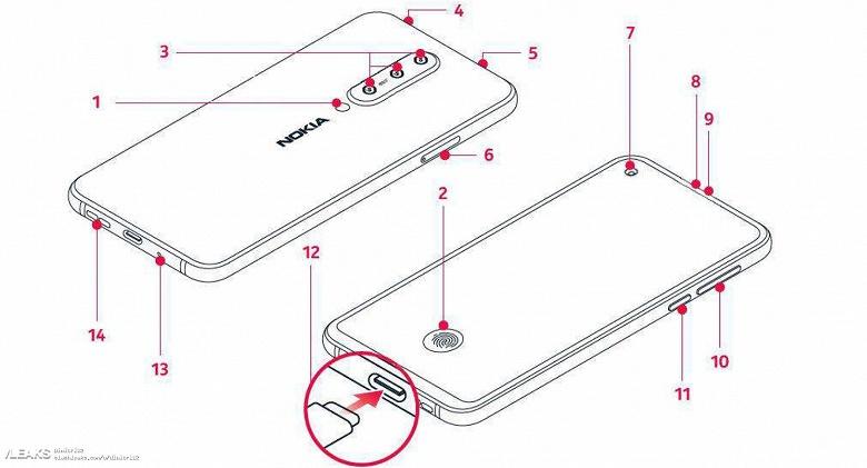 Nokia 8.1 Plus и Nokia X71 — разные смартфоны. Опубликовано руководство пользователя Nokia 8.1 Plus
