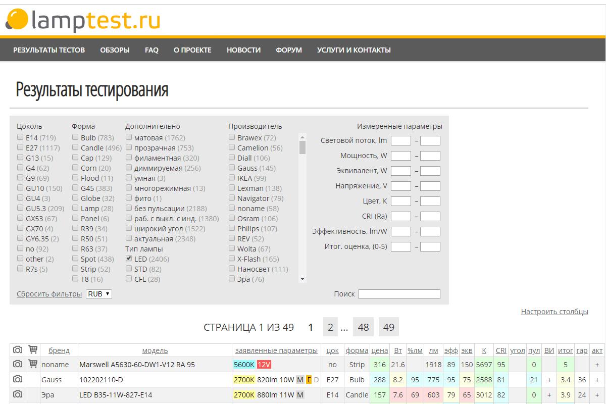 Глобальное обновление отображения результатов Lamptest.ru - 1