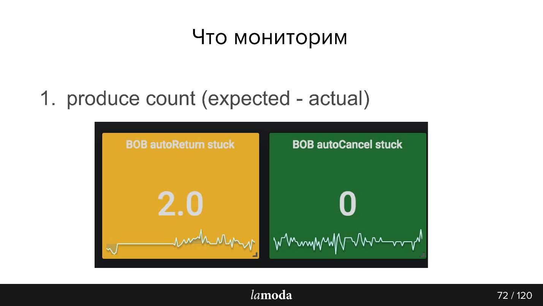 Опыт разработки сервиса Refund Tool с асинхронным API на Kafka - 11