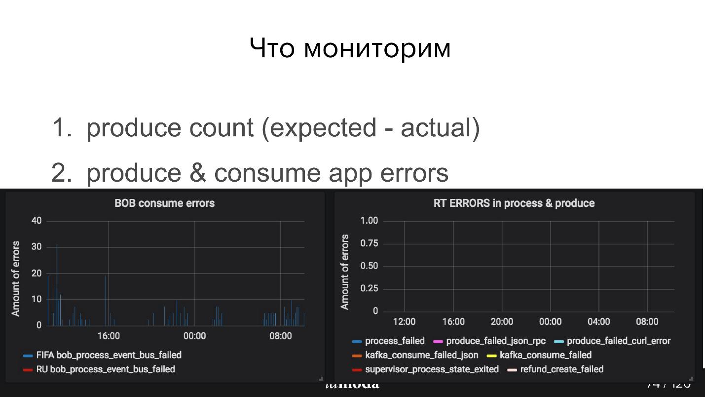 Опыт разработки сервиса Refund Tool с асинхронным API на Kafka - 12