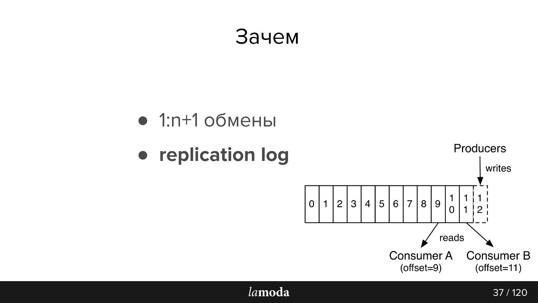 Опыт разработки сервиса Refund Tool с асинхронным API на Kafka - 8