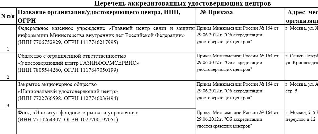 Забудьте Let's Encrypt. В суверенном Рунете — только отечественное шифрование - 1