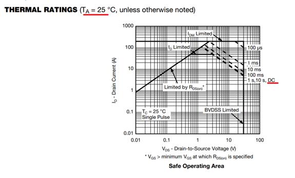 Максимальный постоянный ток через полевой транзистор - 10