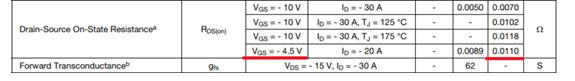 Максимальный постоянный ток через полевой транзистор - 6