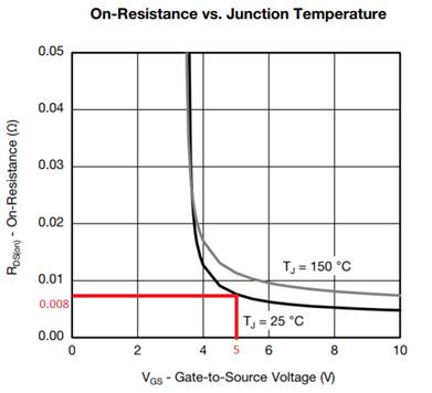 Максимальный постоянный ток через полевой транзистор - 7