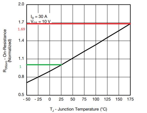 Максимальный постоянный ток через полевой транзистор - 8