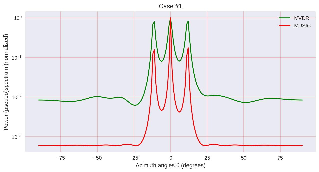 Моделируем алгоритм MUSIC для задач определения направления прихода электромагнитной волны - 44