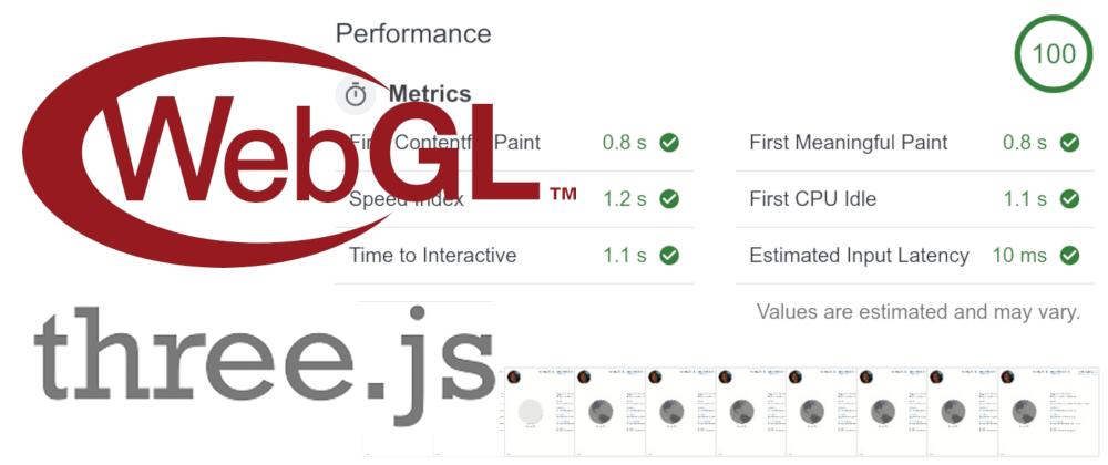 Ускоряем WebGL/Three.js с помощью OffscreenCanvas и веб-воркеров