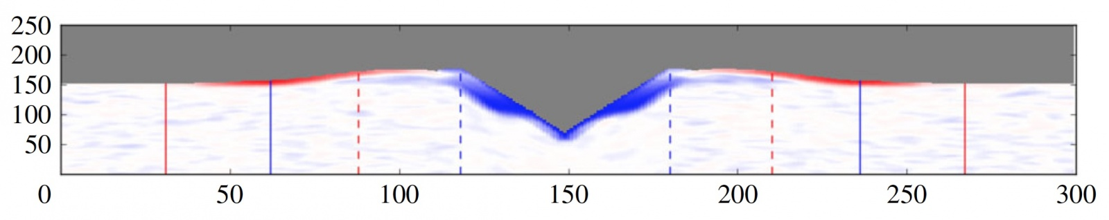 Фероподы не помогут: исследование и математическое моделирование ям-ловушек личинок муравьиных львов - 7