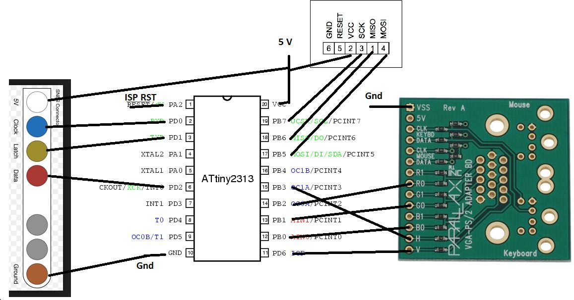 Ужать аналог Space Invaders в 1 килобайт (оригинал 1978 года занимает 8) - 3