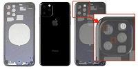 iPhone 2019: две новые модели с экранами 6,1 и 6,5 дюйма, более тонкий корпус, беспроводная зарядка и улучшенная тройная камера - 1