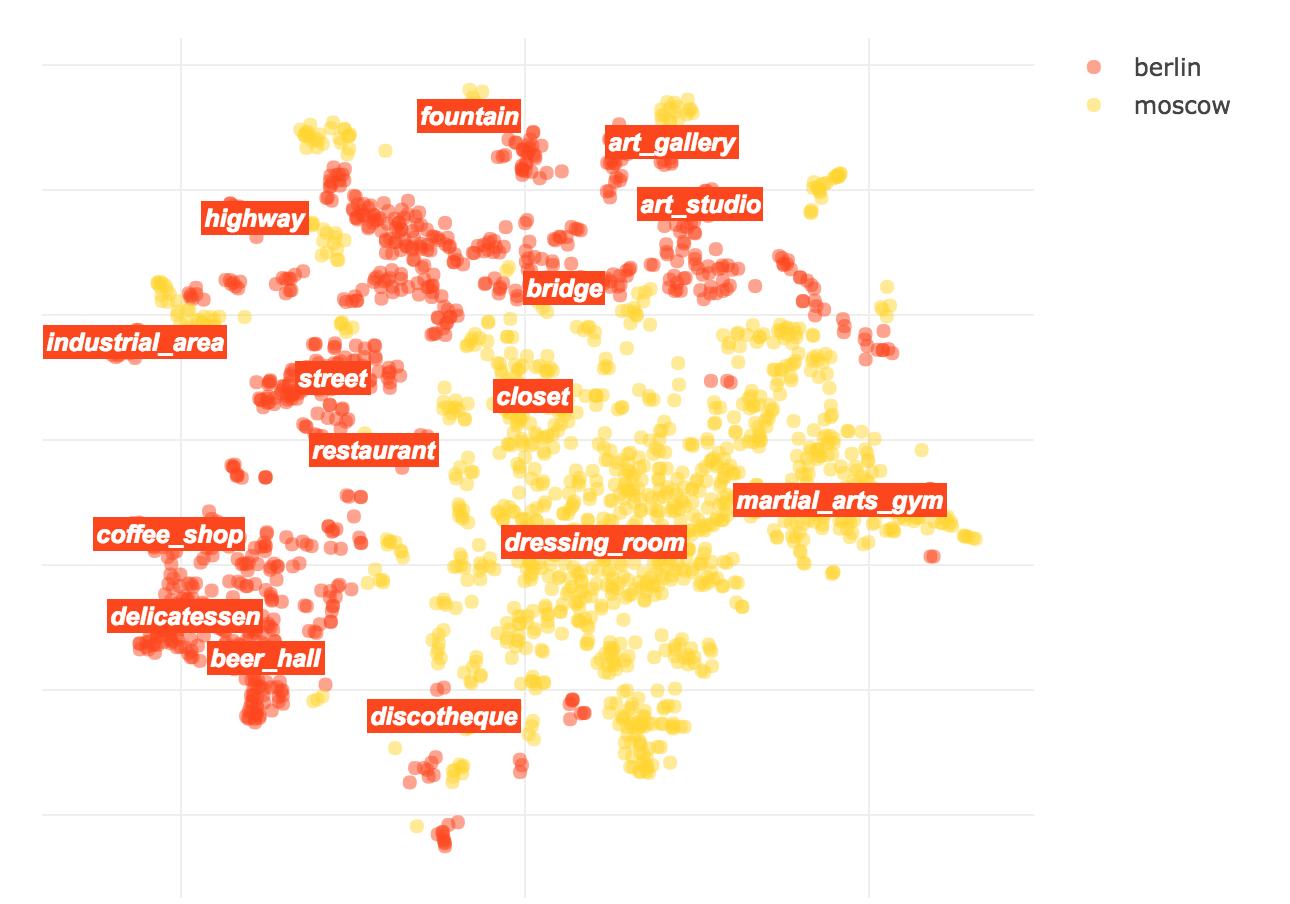 От Тулы до Берлина: анализ городов по Instagram - 9