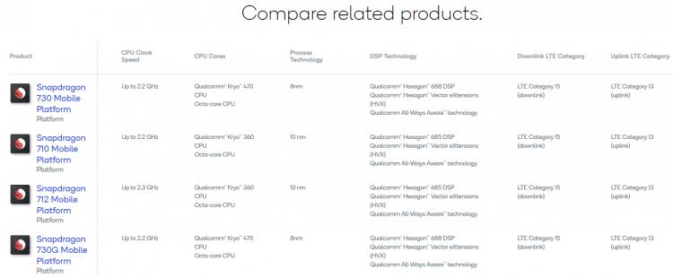 Qualcomm Snapdragon 730, 730G и 665: мобильные платформы среднего уровня с улучшенным ИИ