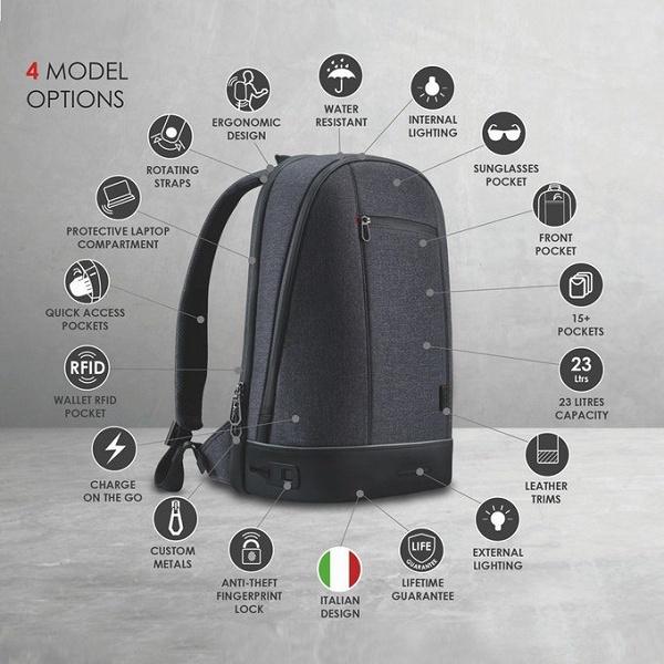 Мечта гика. Высокотехнологичный рюкзак оснастили сканером отпечатков пальцев, подсветкой снаружи и внутри