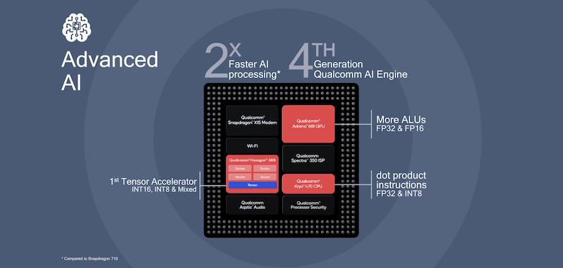 Представлены новые процессоры для смартфонов
