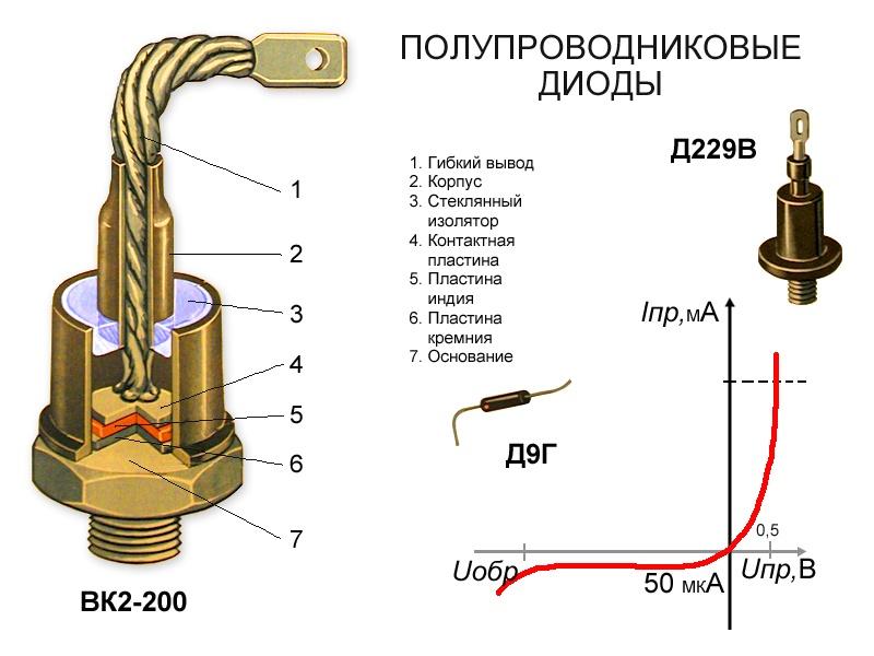 Силовые полупроводники на страже экологии - 2