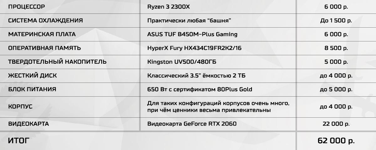 Скупой не платит дважды – настраиваем память на платформе AMD B450 и получаем бесплатную производительность - 25