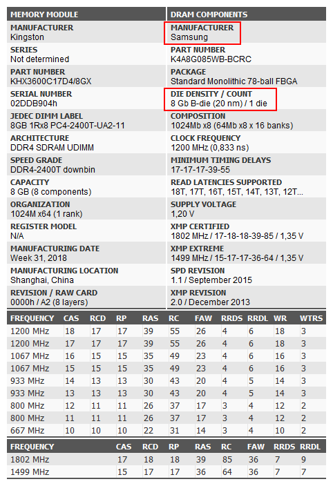 Скупой не платит дважды – настраиваем память на платформе AMD B450 и получаем бесплатную производительность - 9