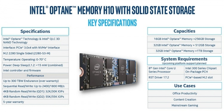 Intel выпускает накопитель Optane H10, объединяющий 3D XPoint и флеш-память