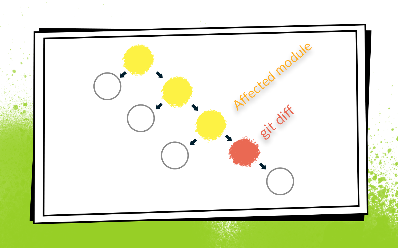 Эволюция CI в команде мобильной разработки - 10