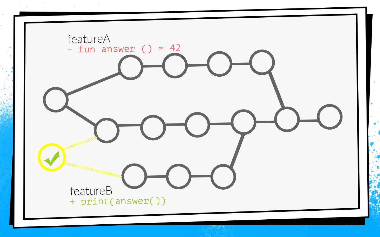 Эволюция CI в команде мобильной разработки - 7