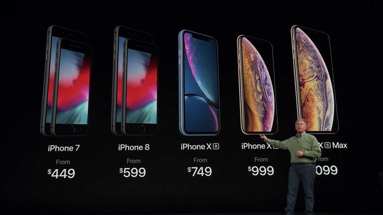 Новая норма для Apple: аналитики Credit Suisse считают, что ситуация с падением продаж iPhone в ближайшее время не изменится