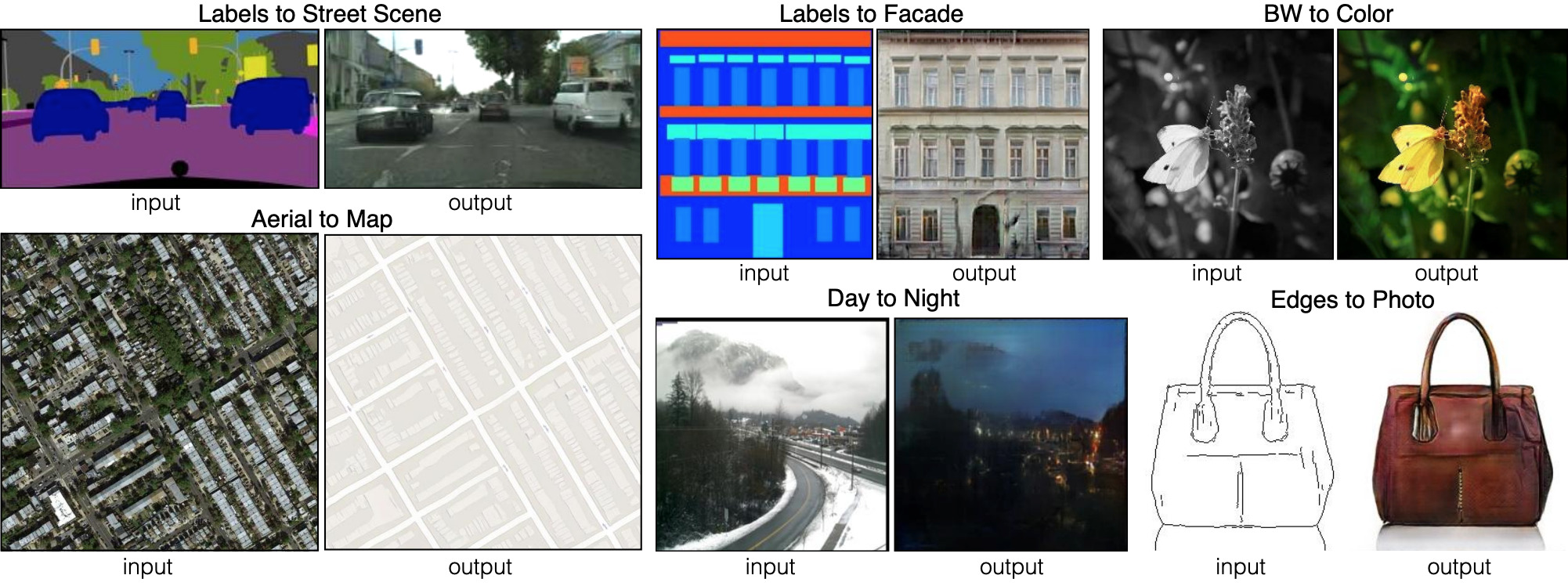 Фотографии из грубых набросков: как именно работает нейросеть NVIDIA GauGAN - 29